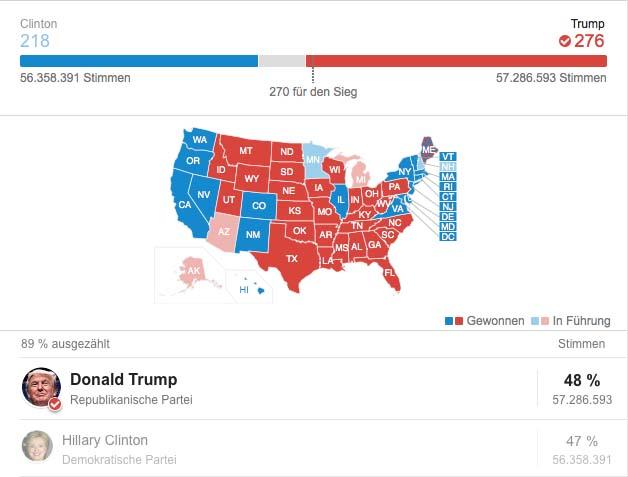 US-Wahl 2016 © Grafik Google